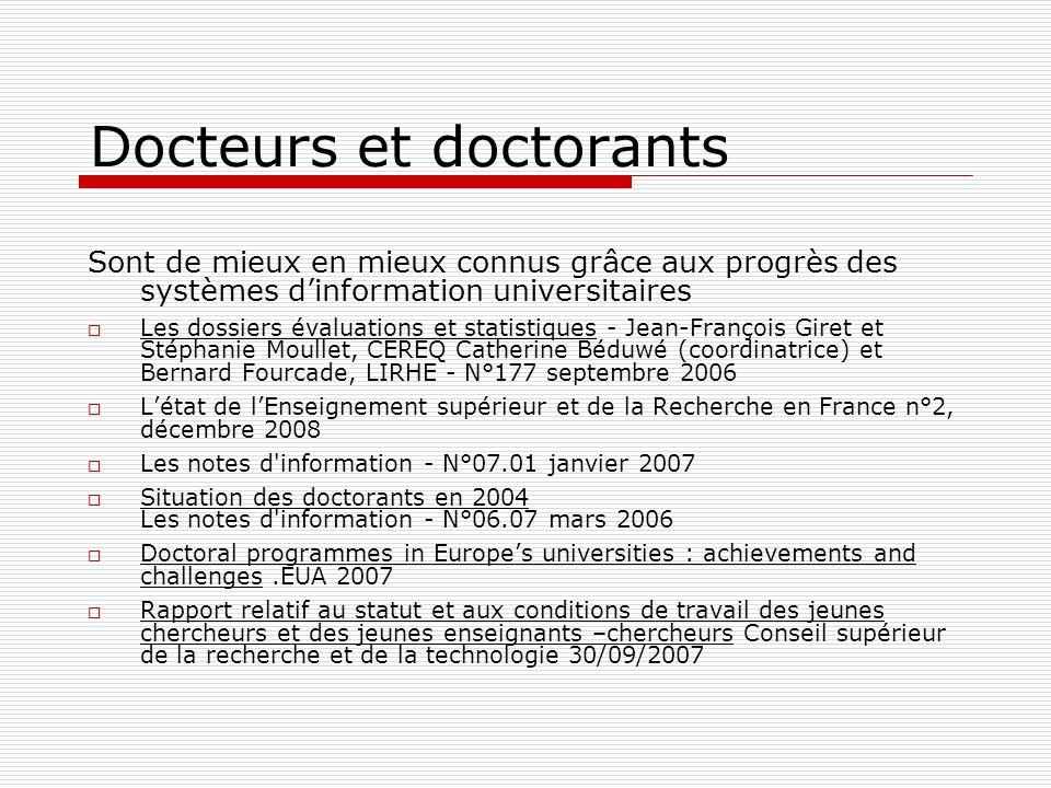 Les projets en réseau Dans le contexte des PRES Lyon, Grenoble, Montpellier, Rennes, etc.