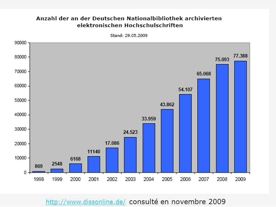 http://www.dissonline.de/ http://www.dissonline.de/ consulté en novembre 2009