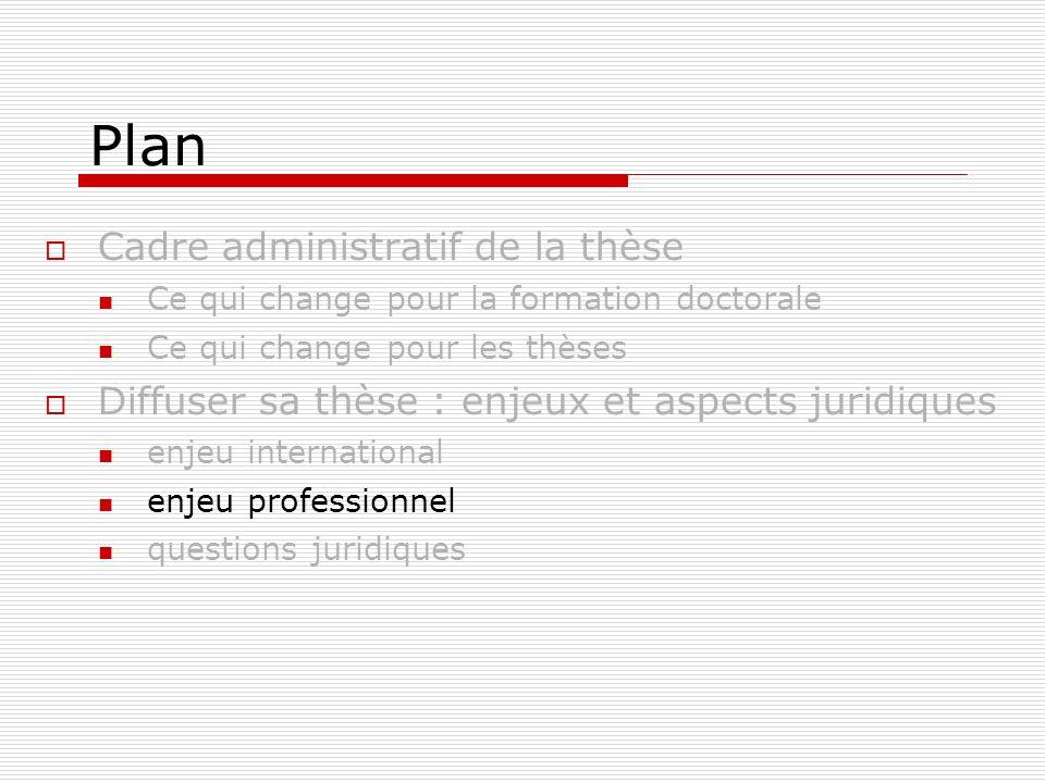 Plan Cadre administratif de la thèse Ce qui change pour la formation doctorale Ce qui change pour les thèses Diffuser sa thèse : enjeux et aspects jur