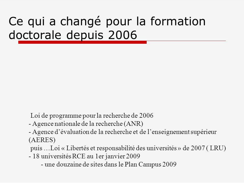 Ce qui a changé pour la formation doctorale depuis 2006 Loi de programme pour la recherche de 2006 - Agence nationale de la recherche (ANR) - Agence d