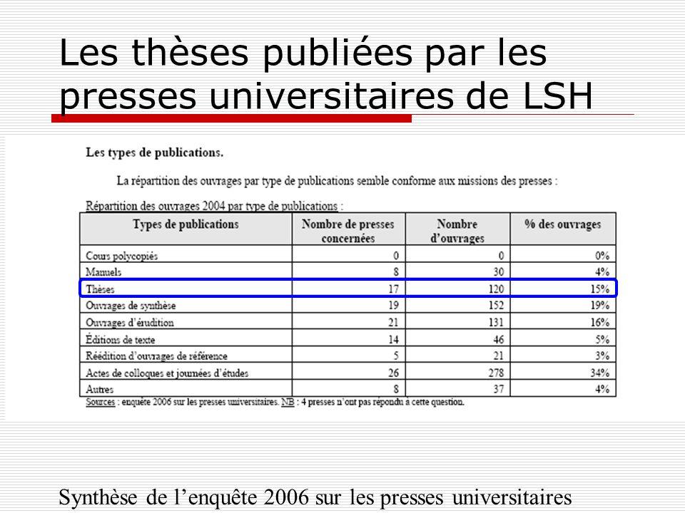 Les thèses publiées par les presses universitaires de LSH Synthèse de lenquête 2006 sur les presses universitaires
