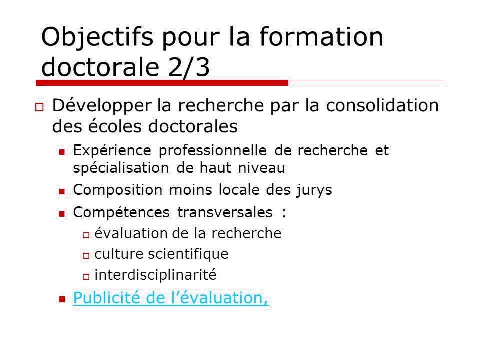 Objectifs pour la formation doctorale 2/3 Développer la recherche par la consolidation des écoles doctorales Expérience professionnelle de recherche e