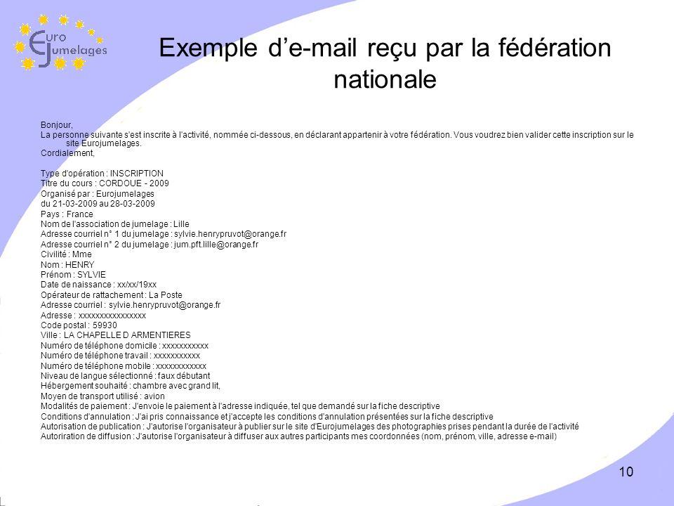 10 Exemple de-mail reçu par la fédération nationale Bonjour, La personne suivante s est inscrite à l activité, nommée ci-dessous, en déclarant appartenir à votre fédération.