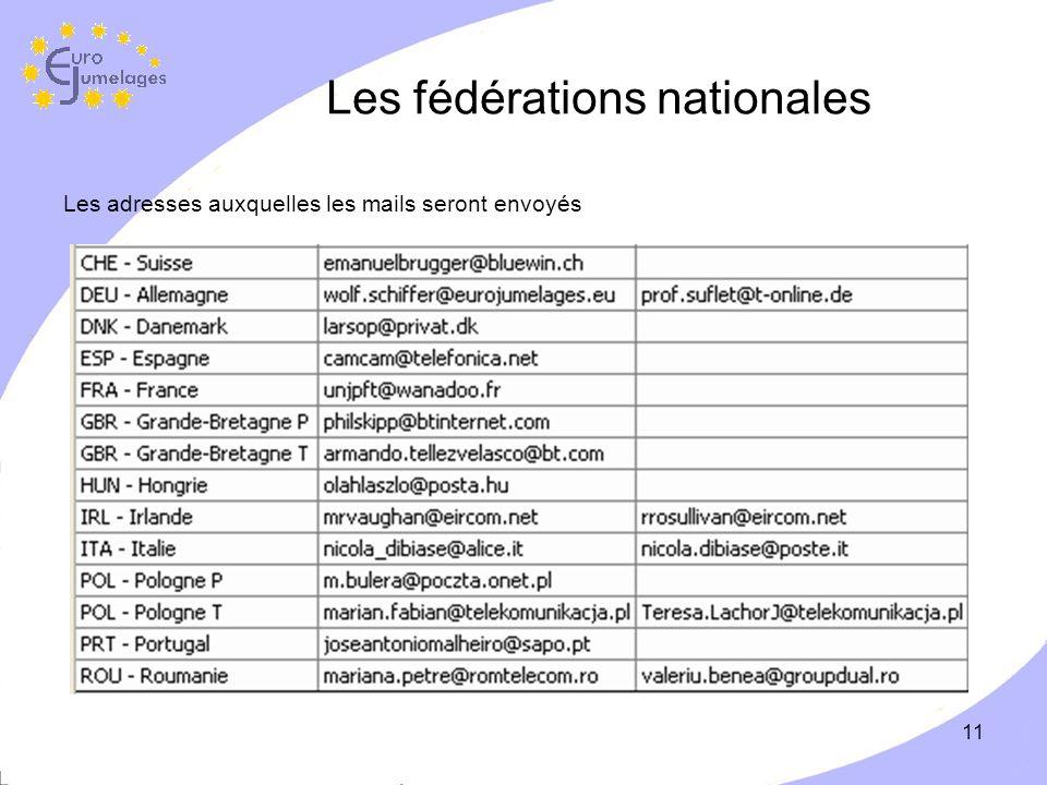 11 Les fédérations nationales Les adresses auxquelles les mails seront envoyés