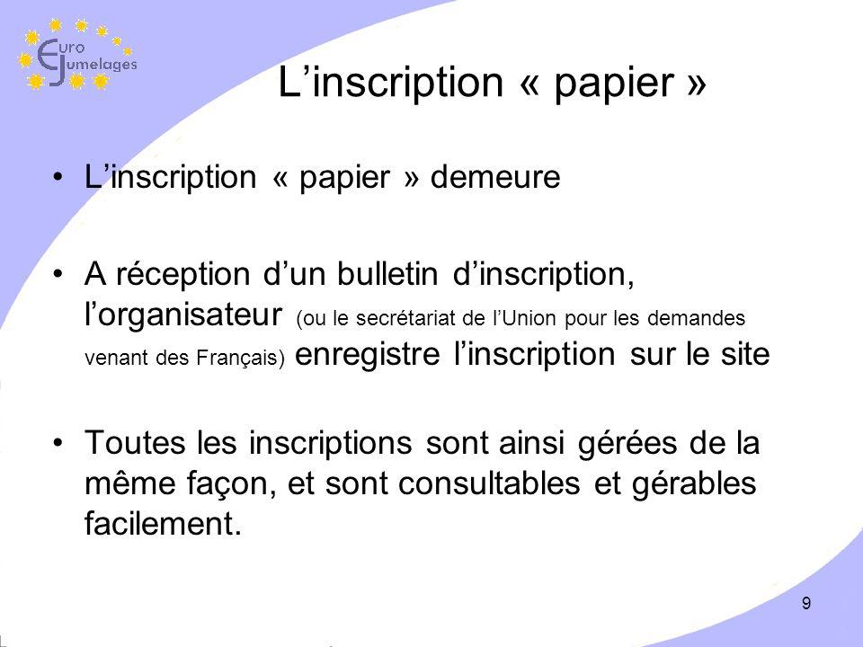 9 Linscription « papier » Linscription « papier » demeure A réception dun bulletin dinscription, lorganisateur (ou le secrétariat de lUnion pour les demandes venant des Français) enregistre linscription sur le site Toutes les inscriptions sont ainsi gérées de la même façon, et sont consultables et gérables facilement.