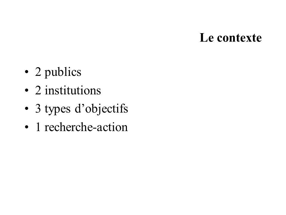 Le contexte 2 publics 2 institutions 3 types dobjectifs 1 recherche-action