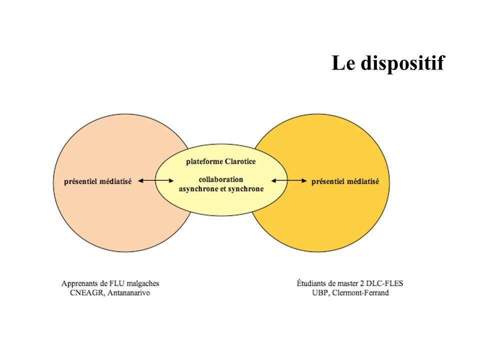 Le scénario pédagogique Scénario = « cadre narratif pour lapprentissage » car fournissant une macro-tâche = ensemble de tâches réalistes de traitement de linformation, cest-à-dire « susceptible de se produire dans la vie hors des lieux dapprentissage » (Guichon, 2006 : 54)