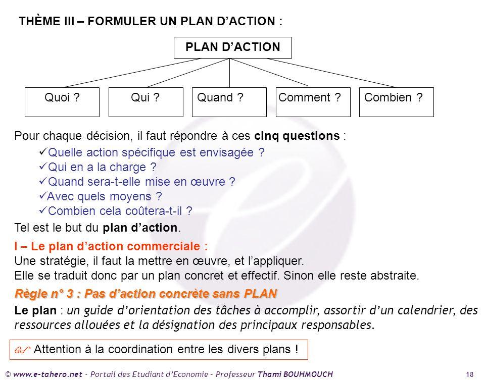© www.e-tahero.net - Portail des Etudiant dEconomie – Professeur Thami BOUHMOUCH 18 THÈME III – FORMULER UN PLAN DACTION : Combien ? PLAN DACTION Quoi