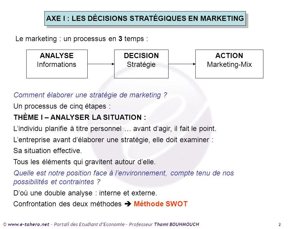 © www.e-tahero.net - Portail des Etudiant dEconomie – Professeur Thami BOUHMOUCH 2 ANALYSE Informations DECISION Stratégie ACTION Marketing-Mix Comment élaborer une stratégie de marketing .