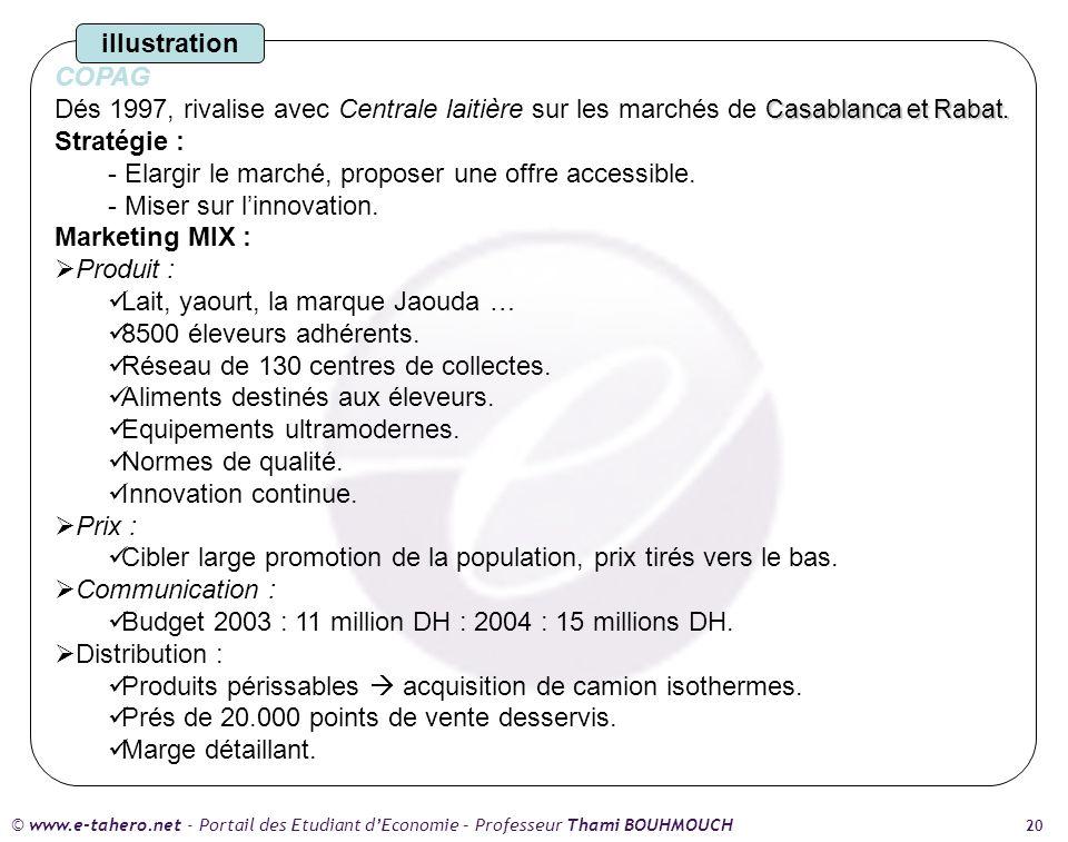 © www.e-tahero.net - Portail des Etudiant dEconomie – Professeur Thami BOUHMOUCH 20 COPAG Casablanca et Rabat. Dés 1997, rivalise avec Centrale laitiè
