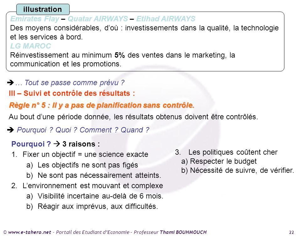 © www.e-tahero.net - Portail des Etudiant dEconomie – Professeur Thami BOUHMOUCH 22 III – Suivi et contrôle des résultats : Règle n° 5 : Il y a pas de planification sans contrôle.