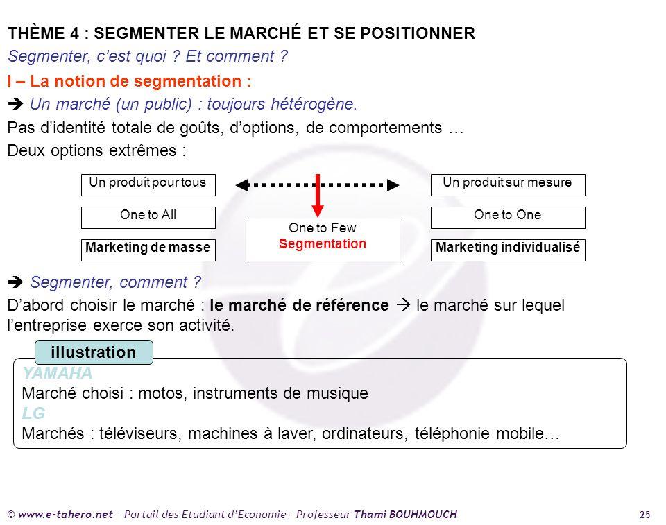 © www.e-tahero.net - Portail des Etudiant dEconomie – Professeur Thami BOUHMOUCH 25 THÈME 4 : SEGMENTER LE MARCHÉ ET SE POSITIONNER Segmenter, cest qu