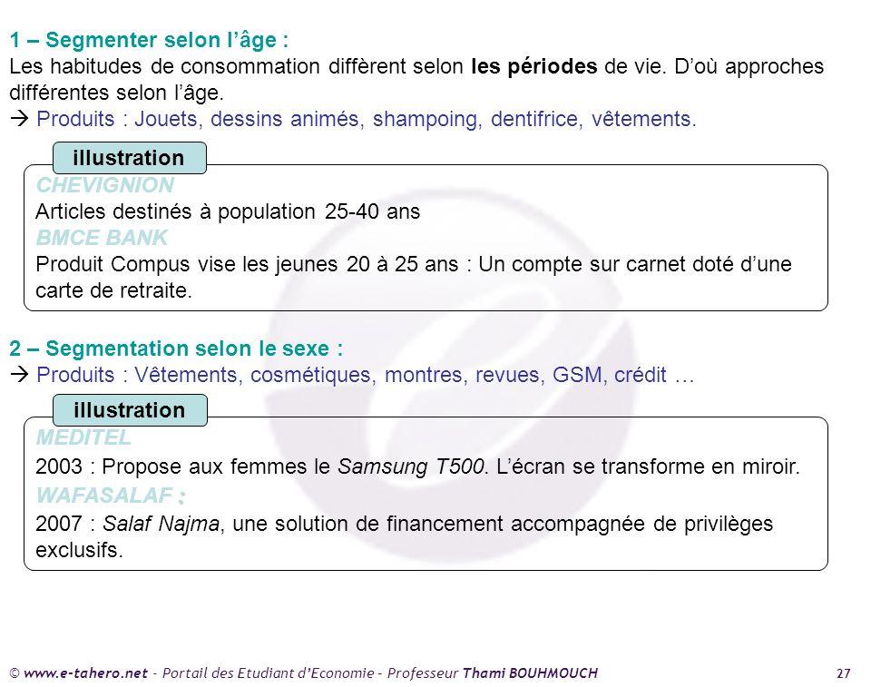 © www.e-tahero.net - Portail des Etudiant dEconomie – Professeur Thami BOUHMOUCH 27 1 – Segmenter selon lâge : Les habitudes de consommation diffèrent