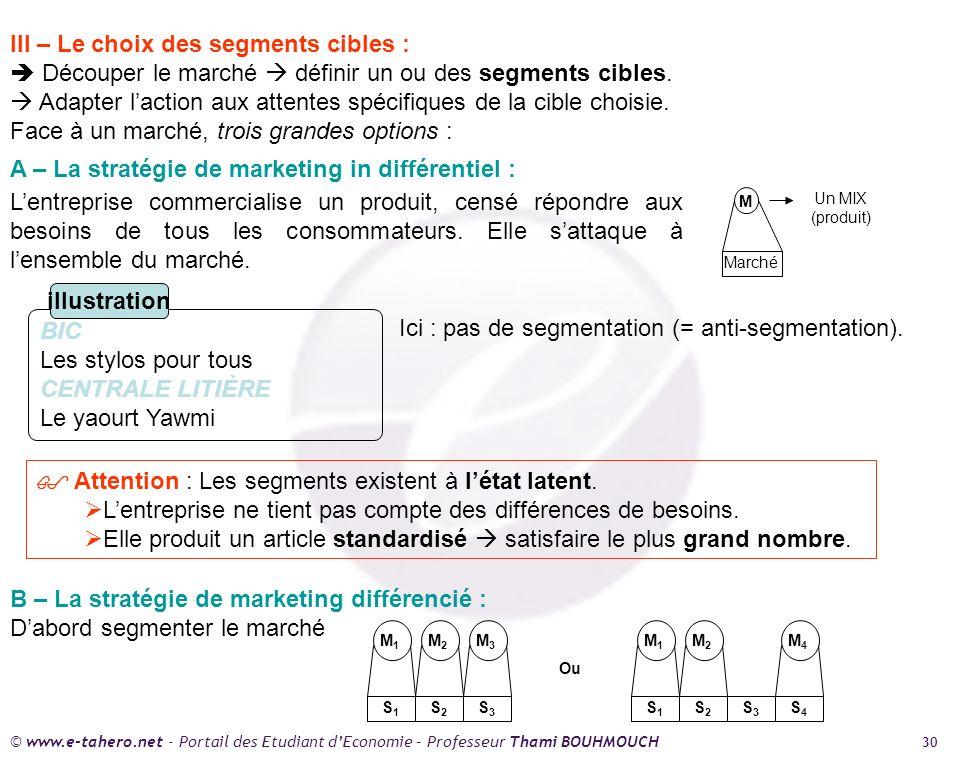 © www.e-tahero.net - Portail des Etudiant dEconomie – Professeur Thami BOUHMOUCH 30 III – Le choix des segments cibles : Découper le marché définir un ou des segments cibles.