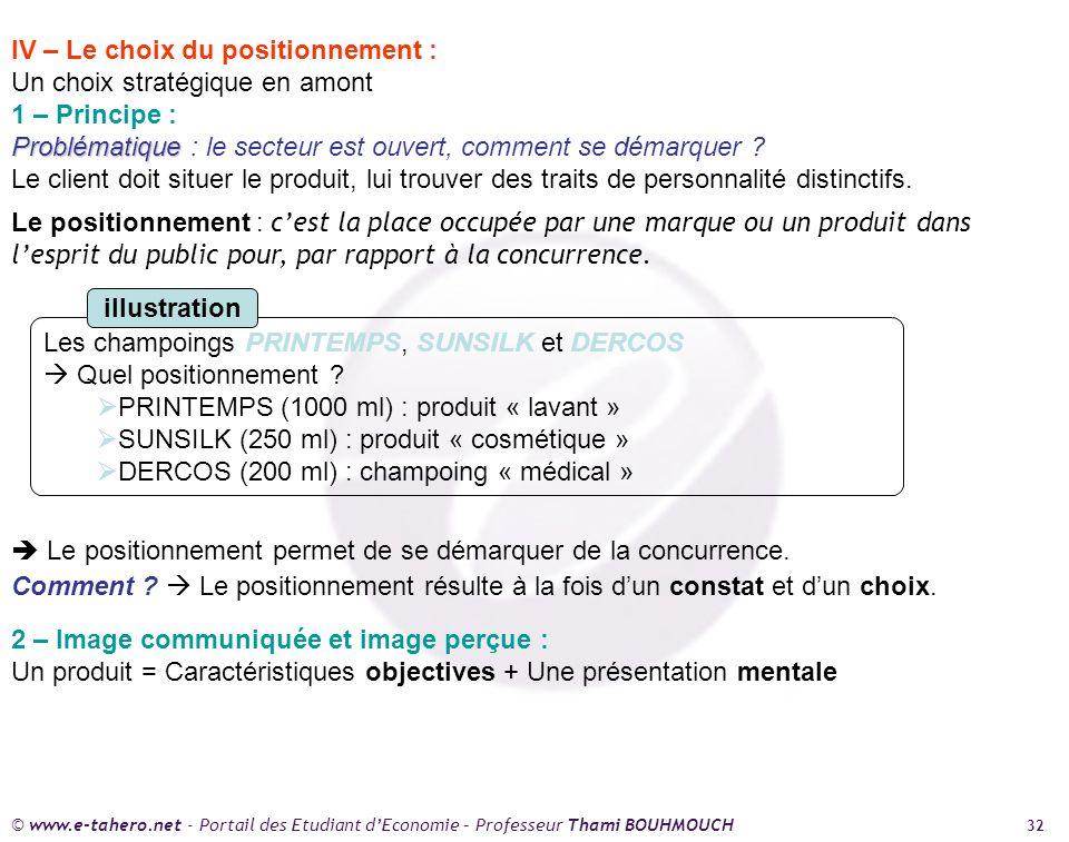 © www.e-tahero.net - Portail des Etudiant dEconomie – Professeur Thami BOUHMOUCH 32 IV – Le choix du positionnement : Un choix stratégique en amont 1