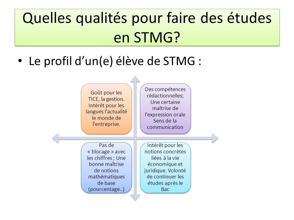 Quelles qualités pour faire des études en STMG? Le profil dun(e) élève de STMG : Goût pour les TICE, la gestion. Intérêt pour les langues lactualité l