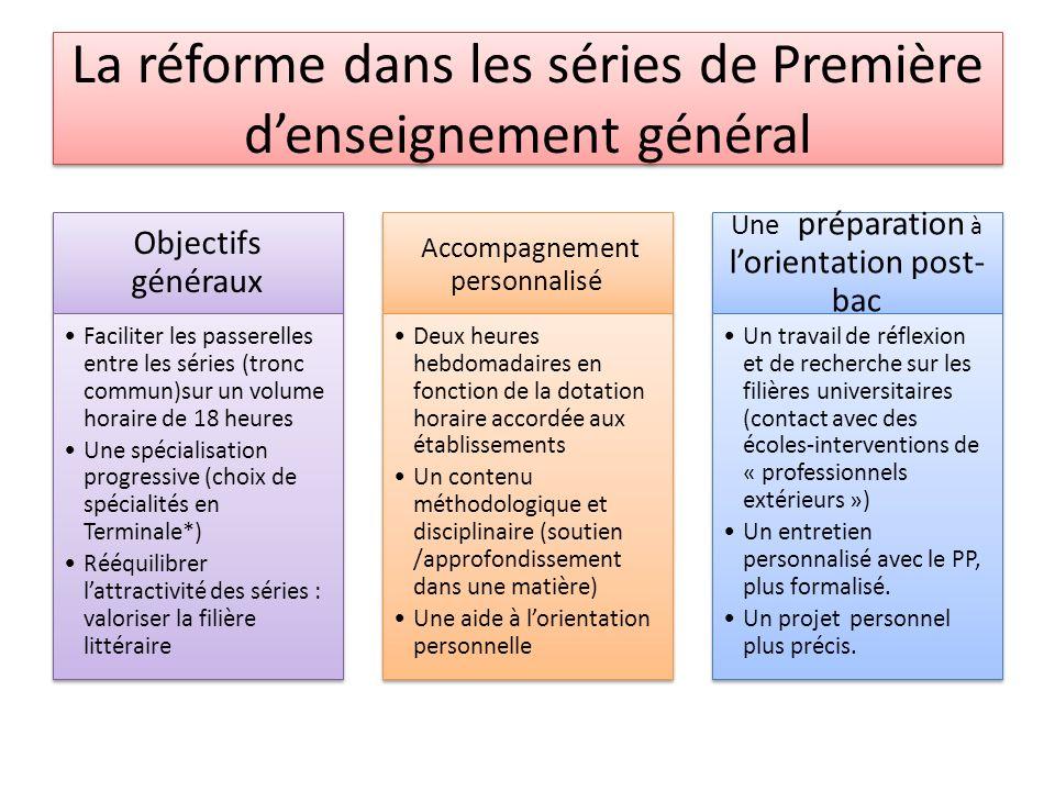 La réforme dans les séries de Première denseignement général Objectifs généraux Faciliter les passerelles entre les séries (tronc commun)sur un volume