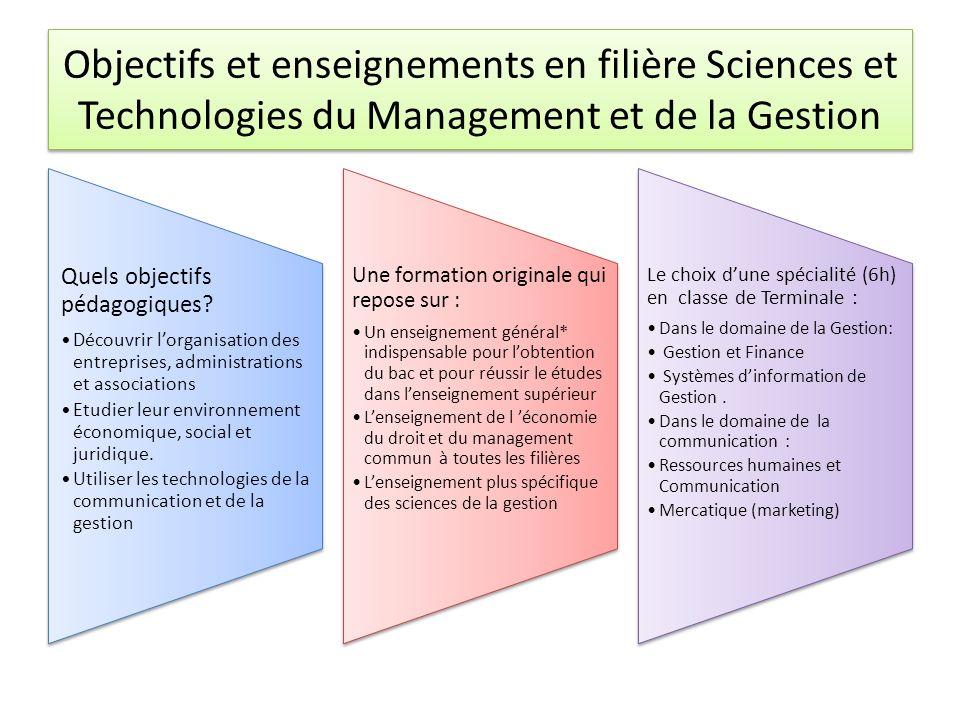Objectifs et enseignements en filière Sciences et Technologies du Management et de la Gestion Quels objectifs pédagogiques? Découvrir lorganisation de