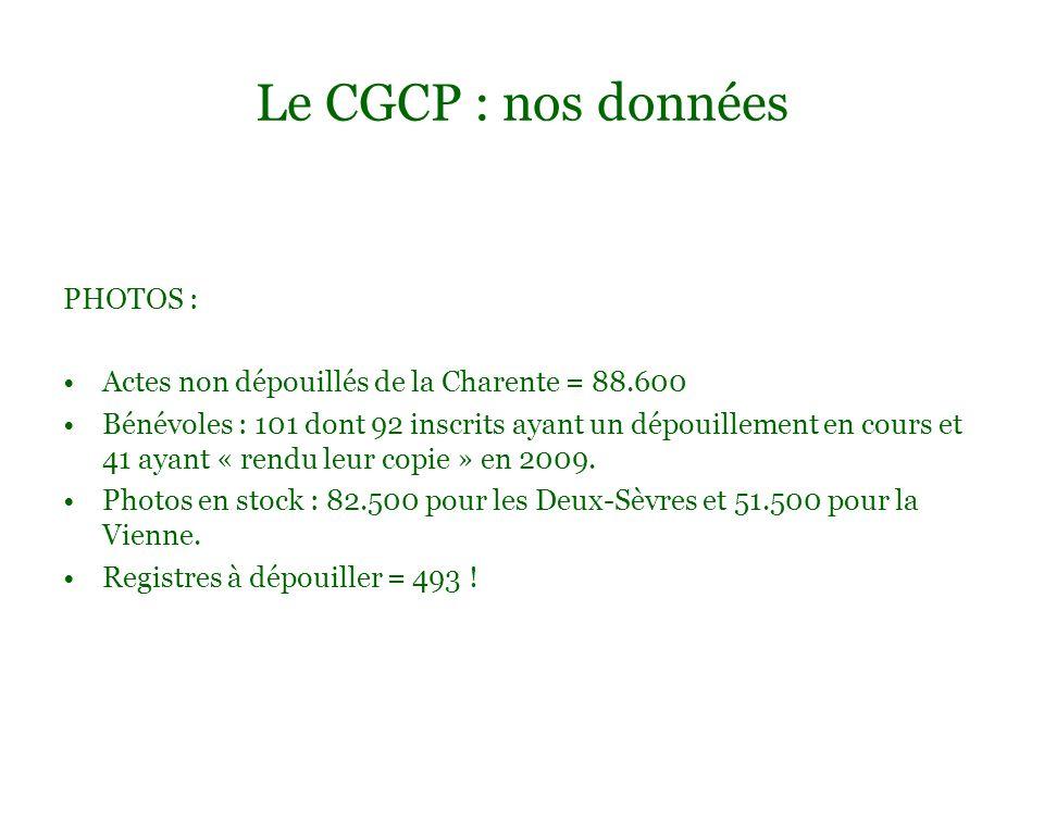 Le CGCP : nos données PHOTOS : Actes non dépouillés de la Charente = 88.600 Bénévoles : 101 dont 92 inscrits ayant un dépouillement en cours et 41 aya