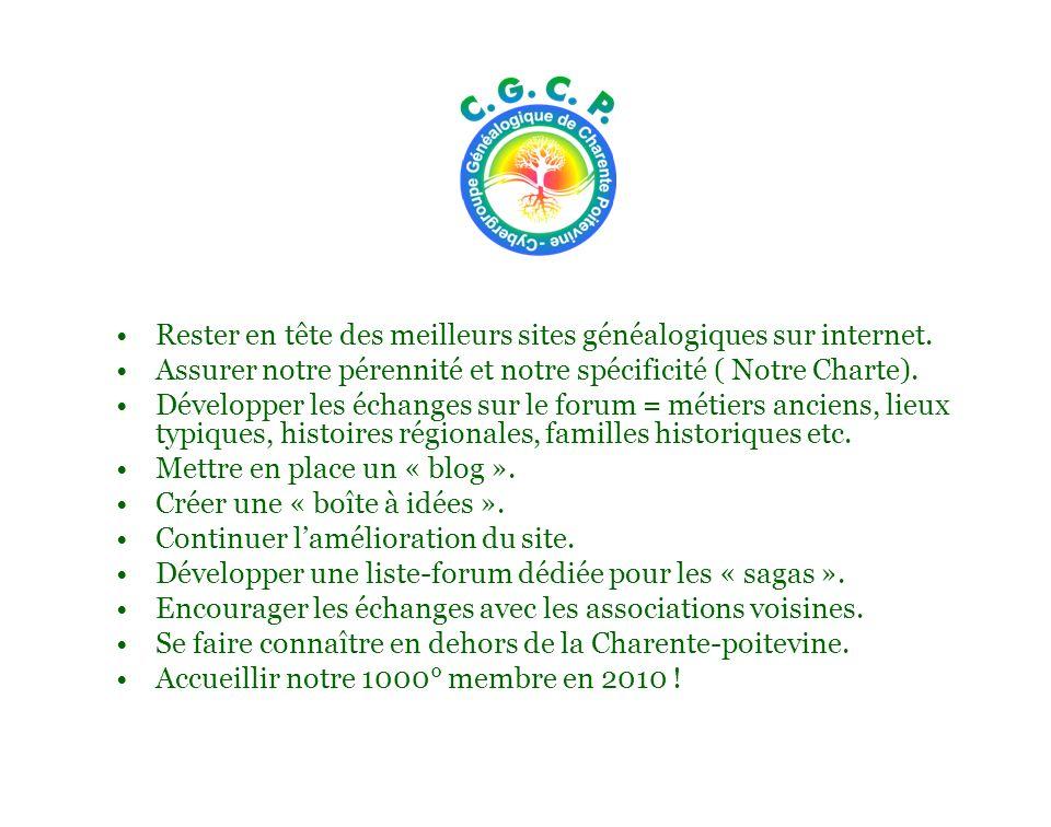Rester en tête des meilleurs sites généalogiques sur internet. Assurer notre pérennité et notre spécificité ( Notre Charte). Développer les échanges s