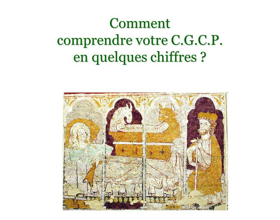 Le CGCP : nos adhérents 1998 = 150 membres 2001 = 404 membres 2005 = 567 membres 2009 = 920 membres Contrairement à ce que lon pouvait penser, la mise en ligne des actes des AD de la Vienne en octobre 2007, des Deux- Sèvres en 2008 et de la Charente-Maritime en 2009 na pas ralenti lafflux de nouveaux adhérents.