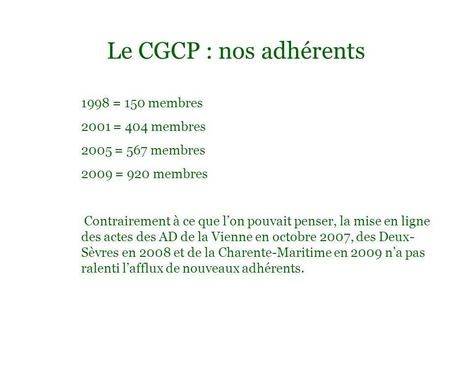 Le CGCP : nos adhérents 1998 = 150 membres 2001 = 404 membres 2005 = 567 membres 2009 = 920 membres Contrairement à ce que lon pouvait penser, la mise