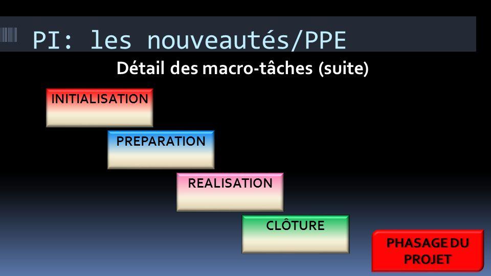 PI: les nouveautés/PPE PREPARATION INITIALISATION REALISATION CLÔTURE Détail des macro-tâches (suite)