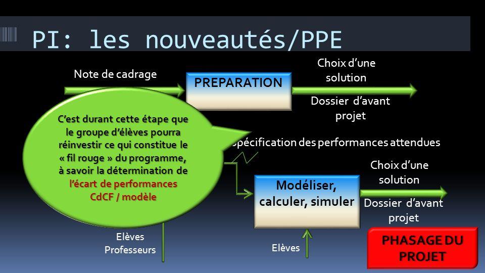 PI: les nouveautés/PPE Elaborer le CdCF PREPARATION Note de cadrage Dossier davant projet Choix dune solution Elèves Professeurs Elèves Modéliser, cal
