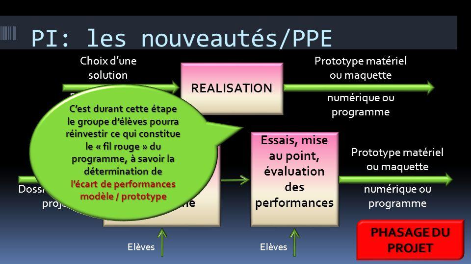 PI: les nouveautés/PPE Réalisation dun prototype matériel ou maquette numérique ou programme Essais, mise au point, évaluation des performances Elèves