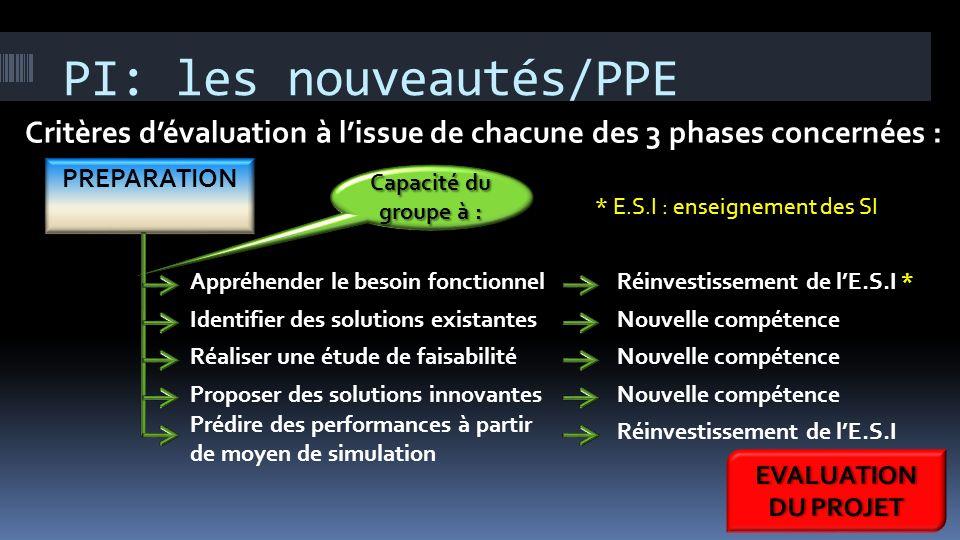 PI: les nouveautés/PPE Critères dévaluation à lissue de chacune des 3 phases concernées : PREPARATION Appréhender le besoin fonctionnel Identifier des