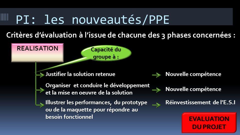 PI: les nouveautés/PPE Critères dévaluation à lissue de chacune des 3 phases concernées : Justifier la solution retenue Organiser et conduire le dével