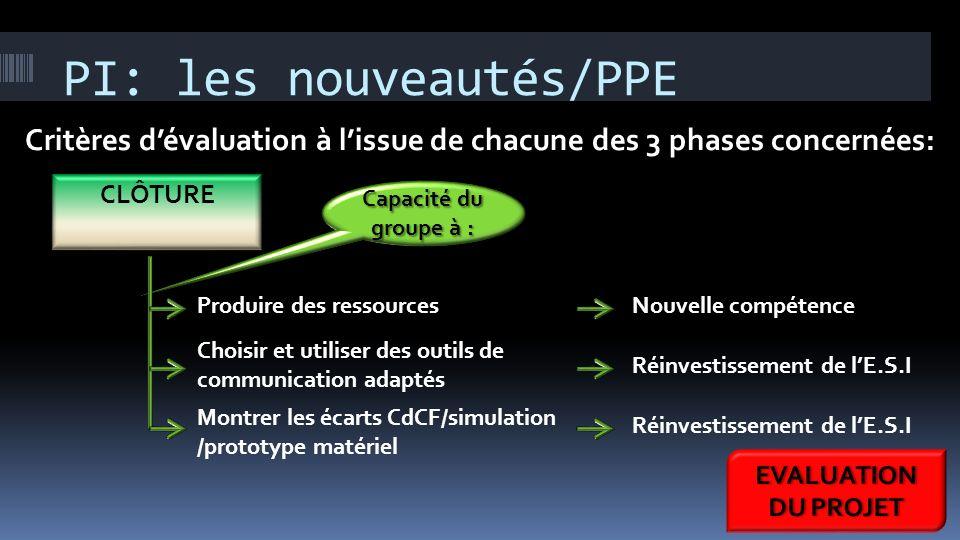 PI: les nouveautés/PPE Critères dévaluation à lissue de chacune des 3 phases concernées: Produire des ressources Choisir et utiliser des outils de com