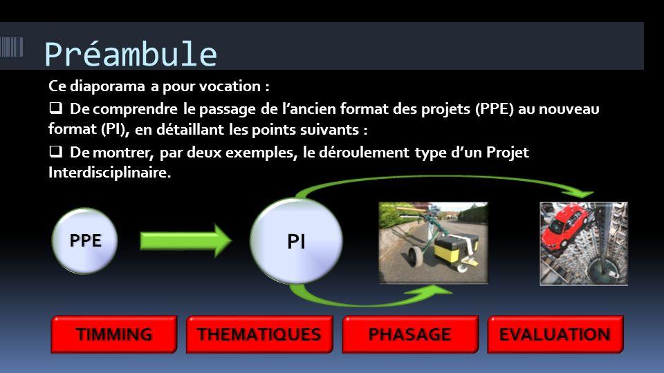 Préambule De montrer, par deux exemples, le déroulement type dun Projet Interdisciplinaire. PPE Ce diaporama a pour vocation : De comprendre le passag
