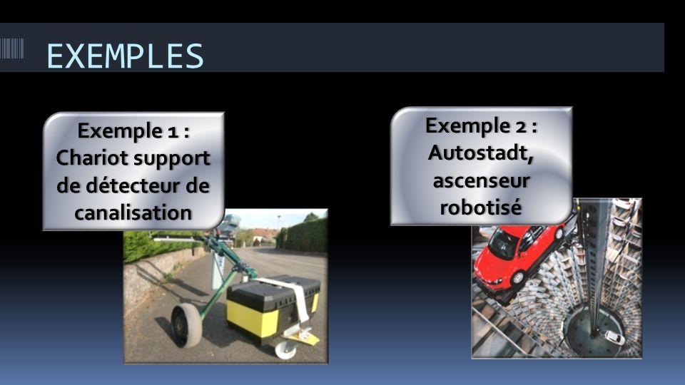 EXEMPLES Exemple 2 : Autostadt, ascenseur robotisé Exemple 1 : Chariot support de détecteur de canalisation