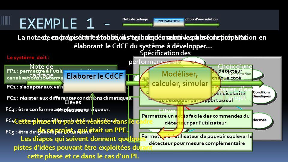 EXEMPLE 1 - Note de cadrageChoix dune solution PREPARATION La note de cadrage étant établie, il sagit de démarrer la phase de préparation en élaborant