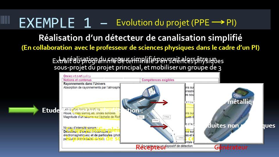 EXEMPLE 1 – Réalisation dun détecteur de canalisation simplifié (En collaboration avec le professeur de sciences physiques dans le cadre dun PI) Extra