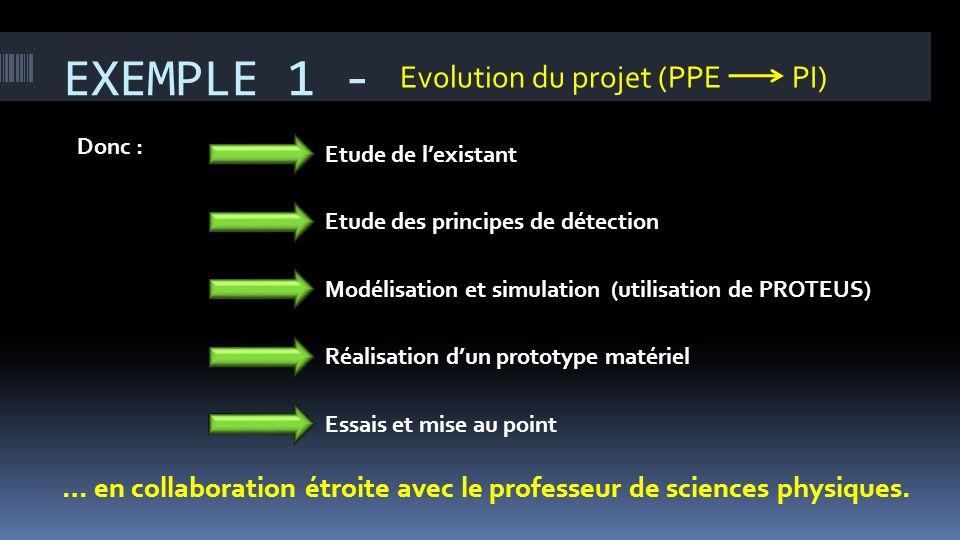 EXEMPLE 1 - Donc : Etude des principes de détection Etude de lexistant Modélisation et simulation (utilisation de PROTEUS) Réalisation dun prototype m