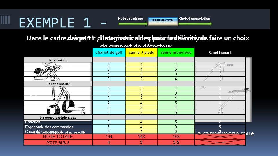 EXEMPLE 1 - Dans le cadre de ce PPE, il sagissait alors, pour les élèves, de faire un choix de support de détecteur… Note de cadrageChoix dune solutio
