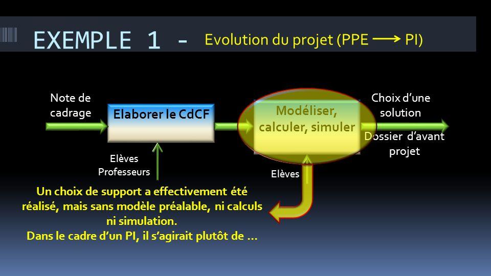 EXEMPLE 1 - Note de cadrage Elaborer le CdCF Elèves Professeurs Elèves Modéliser, calculer, simuler Choix dune solution Dossier davant projet Un choix