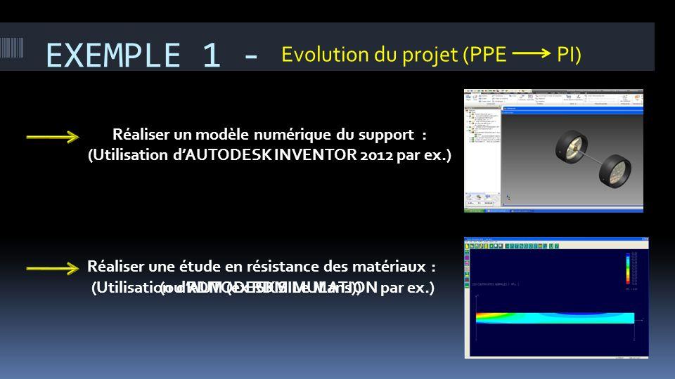 EXEMPLE 1 - Evolution du projet (PPE PI) Réaliser un modèle numérique du support : (Utilisation dAUTODESK INVENTOR 2012 par ex.) Réaliser une étude en
