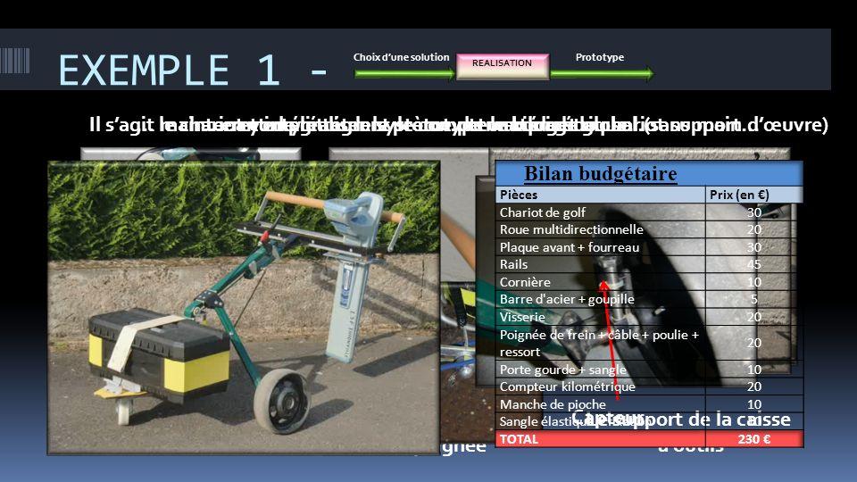 EXEMPLE 1 - Réalisation dun prototype matériel ou maquette numérique ou programme Elèves Choix dune solution Maquette numérique et matérielle du systè
