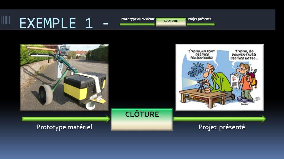 EXEMPLE 1 - Prototype du systèmeProjet présenté CLÔTURE Prototype matériel CLÔTURE Projet présenté
