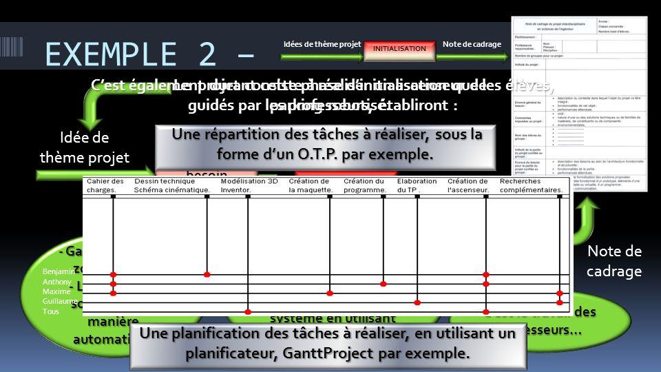 EXEMPLE 2 – Le projet consiste à réaliser un ascenseur de parking robotisé. Identifier le besoin fondamental Etudier la faisabilité Idée de thème proj