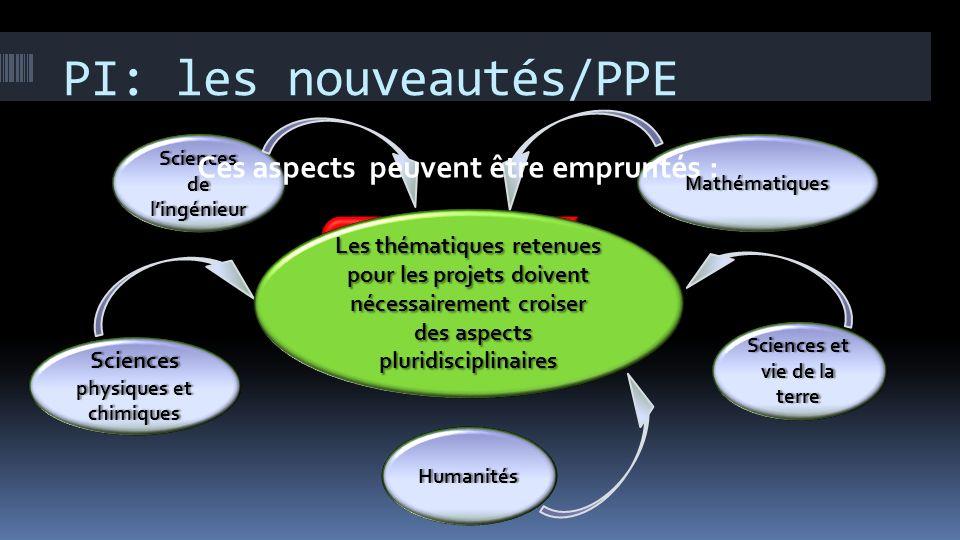 PI: les nouveautés/PPE THEMATIQUES DES PROJETS Mathématiques Humanités Sciences et vie de la terre Sciences physiques et chimiques Sciences de lingéni