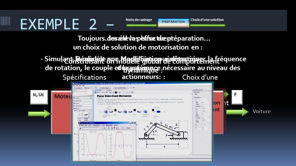 EXEMPLE 2 – Note de cadrageChoix dune solution PREPARATION Toujours durant la phase de préparation… Elèves Modéliser, calculer, simuler Choix dune sol