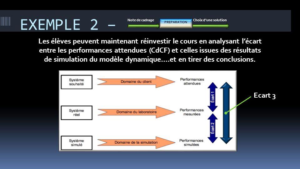 EXEMPLE 2 – Note de cadrageChoix dune solution PREPARATION Les élèves peuvent maintenant réinvestir le cours en analysant lécart entre les performance
