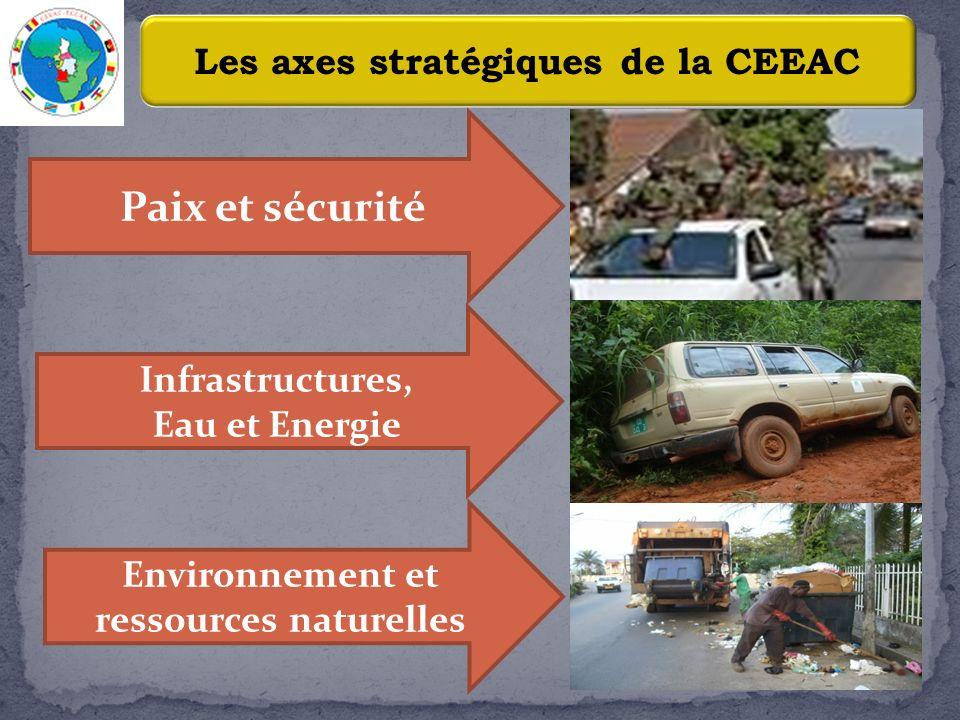 Les axes stratégiques de la CEEAC Paix et sécurité Infrastructures, Eau et Energie Environnement et ressources naturelles