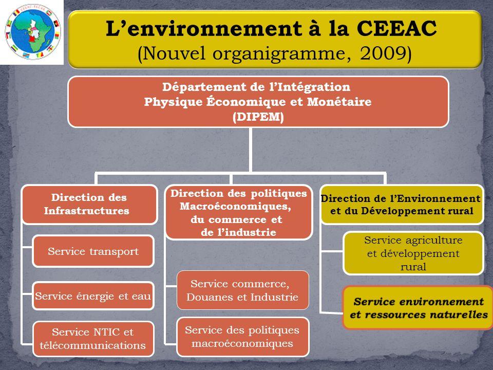 Lenvironnement à la CEEAC (Nouvel organigramme, 2009) Département de lIntégration Physique Économique et Monétaire (DIPEM) Direction des Infrastructur