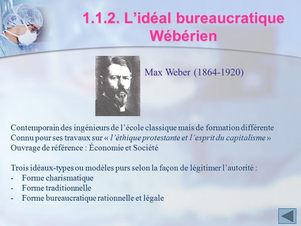 1.1.2. Lidéal bureaucratique Wébérien Max Weber (1864-1920) Contemporain des ingénieurs de lécole classique mais de formation différente Connu pour se
