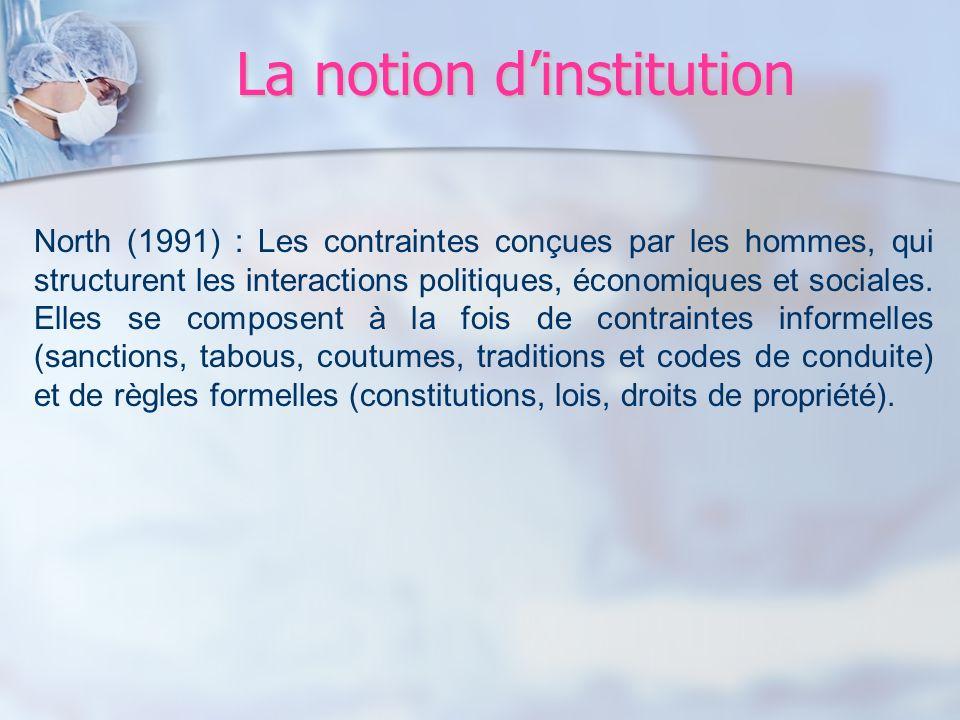 La notion dinstitution North (1991) : Les contraintes conçues par les hommes, qui structurent les interactions politiques, économiques et sociales. El